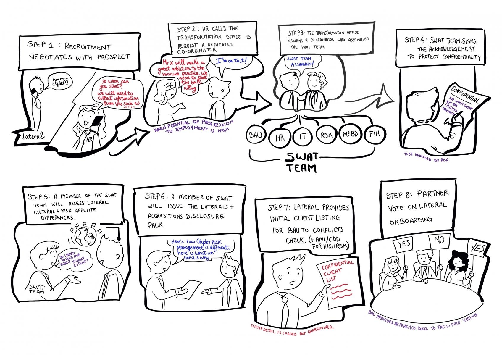 WORKSHOP-COMIC-STRIP-PAGE-1